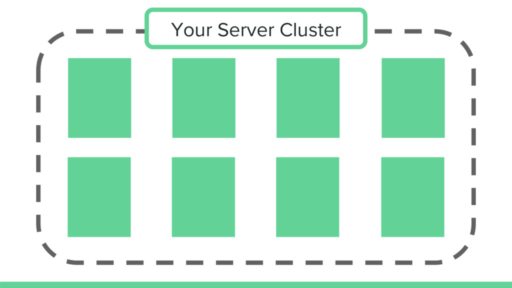 Your Server Cluster