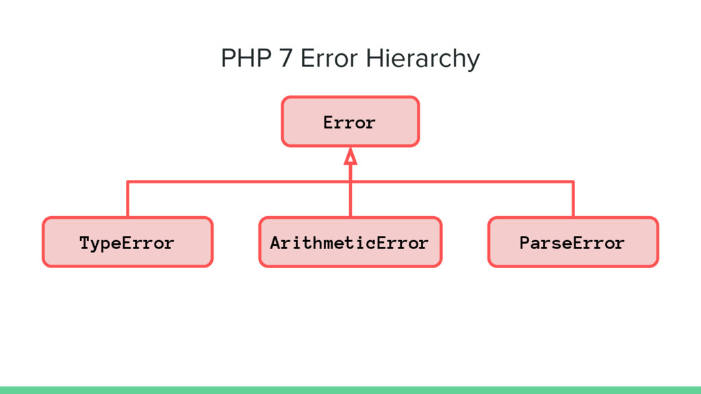 Error TypeError ParseError ArithmeticError PHP ...