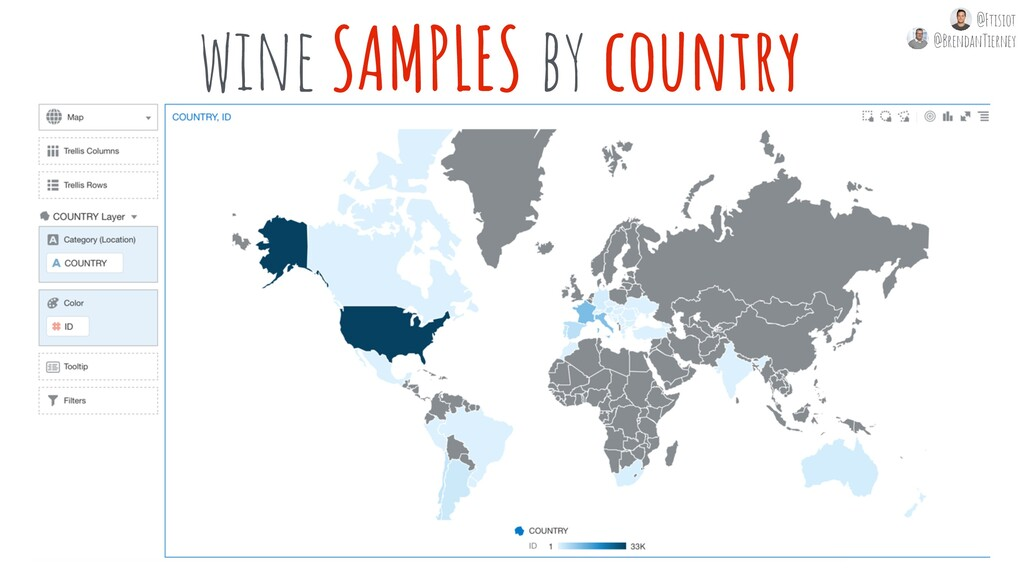 wine SAMPLES by country @Ftisiot @BrendanTierney