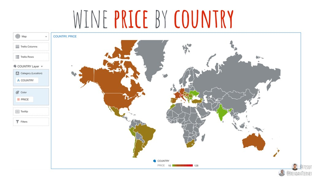 wine price by country @Ftisiot @BrendanTierney