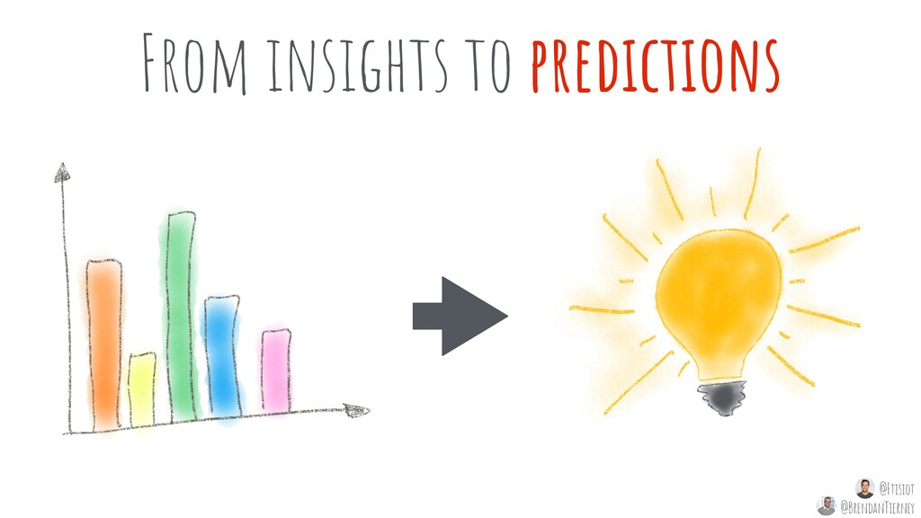 From insights to predictions @Ftisiot @BrendanT...