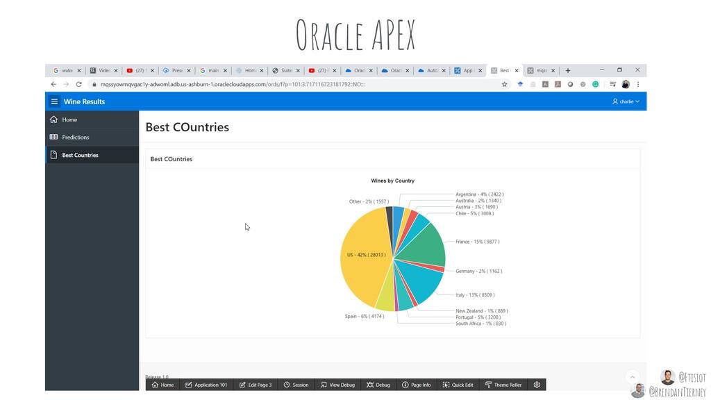 Oracle APEX @Ftisiot @BrendanTierney