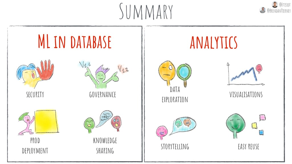 ML in database Summary analytics security gover...