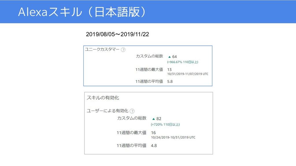 Alexaスキル(日本語版) 2019/08/05~2019/11/22