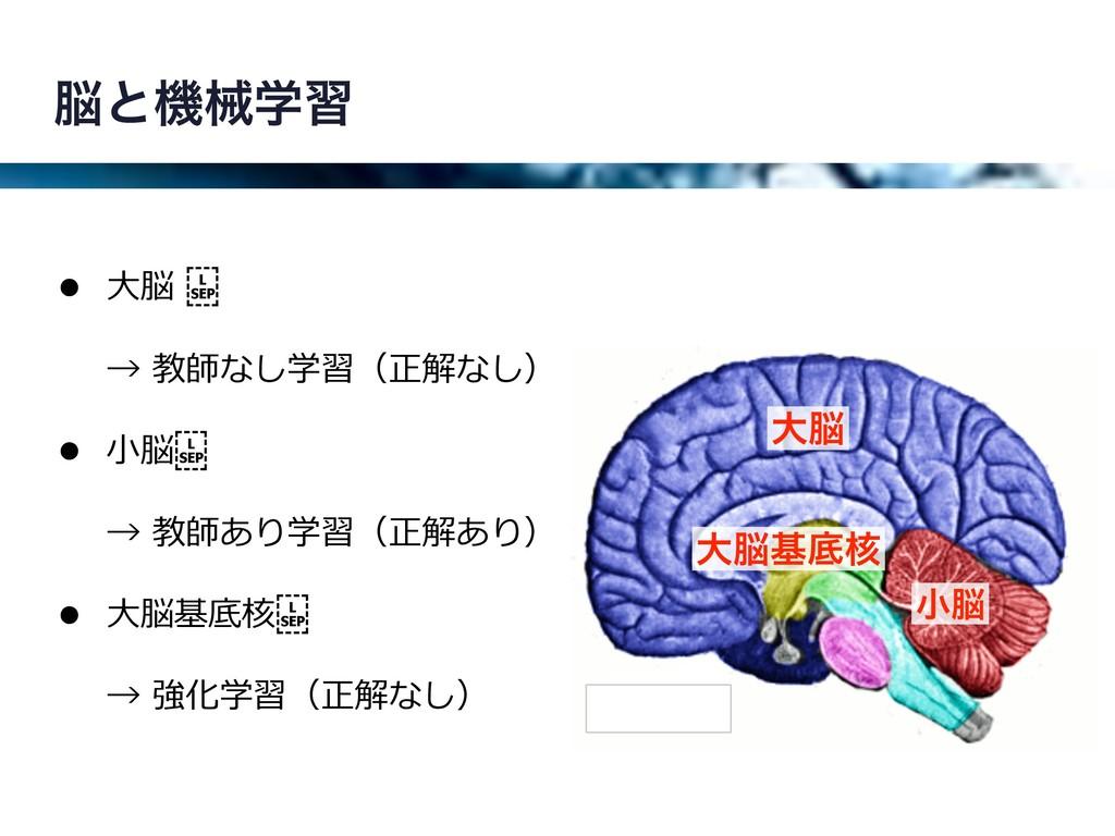 ͱػցֶश • ⼤脳  → 教師なし学習(正解なし) • ⼩脳 → 教師あり学習(正解あ...