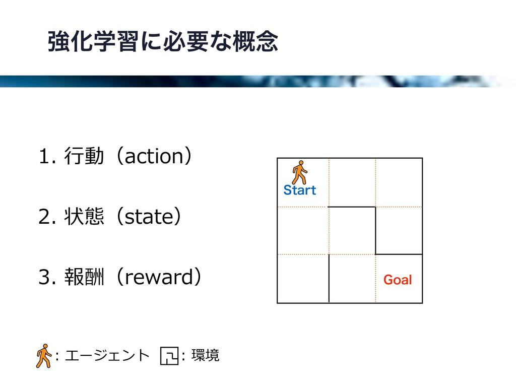 ڧԽֶशʹඞཁͳ֓೦ 1. ⾏動(action) 2. 状態(state) 3. 報酬(rew...