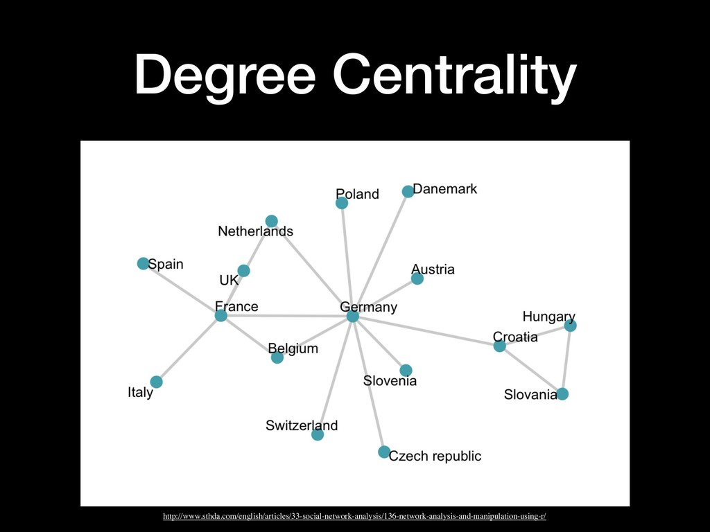 Degree Centrality http://www.sthda.com/english/...