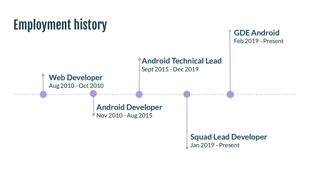 Employment history Web Developer Aug 2010 - Oct...