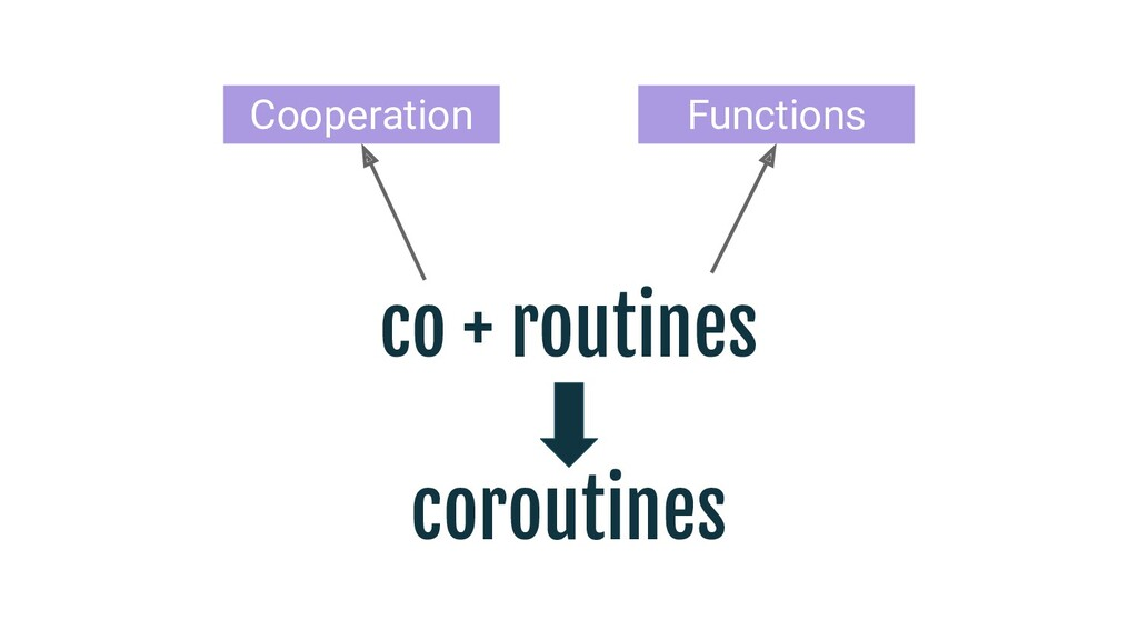 co + routines coroutines Cooperation Functions