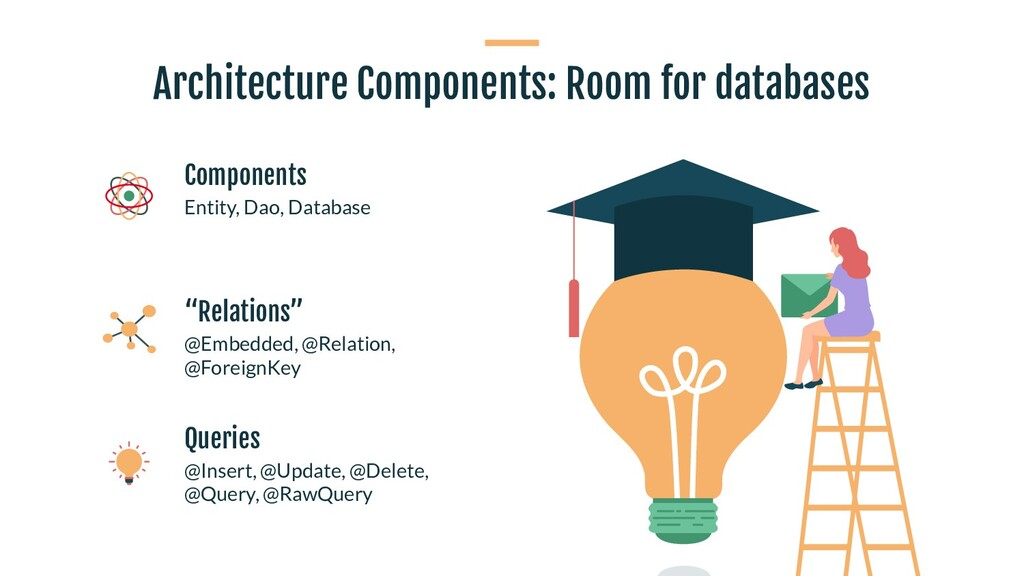Architecture Components: Room for databases Com...