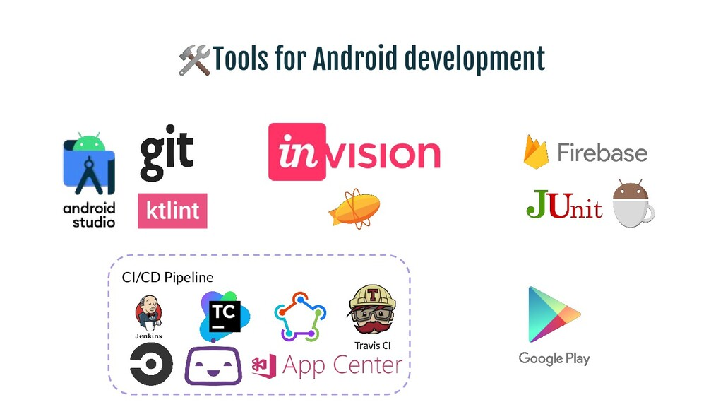 Tools for Android development CI/CD Pipeline