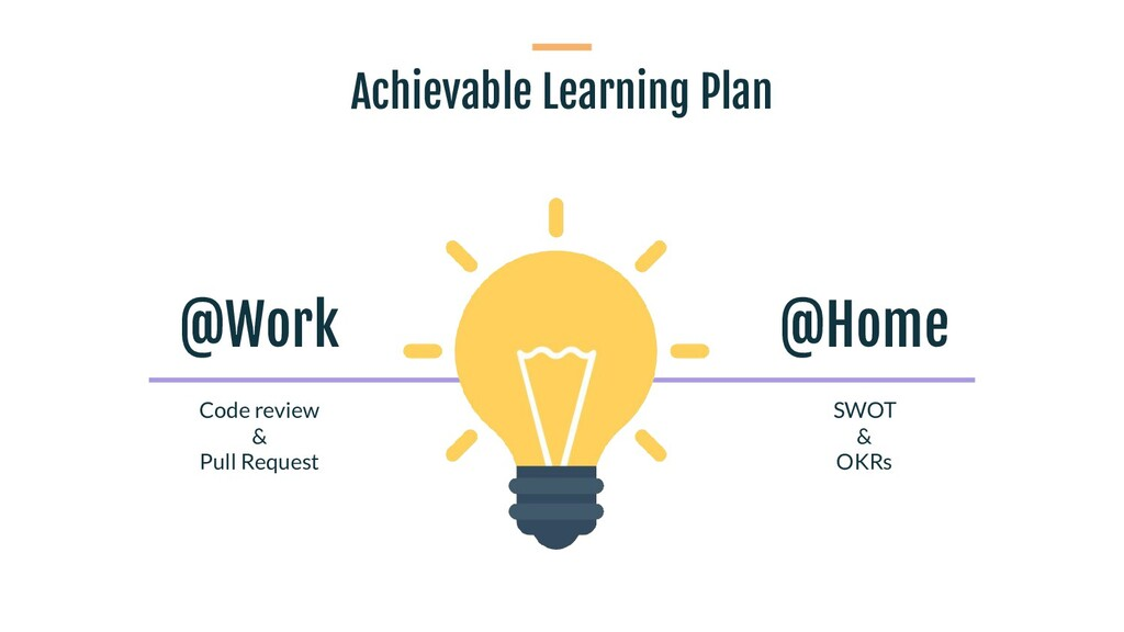 Achievable Learning Plan @Work Code review & Pu...