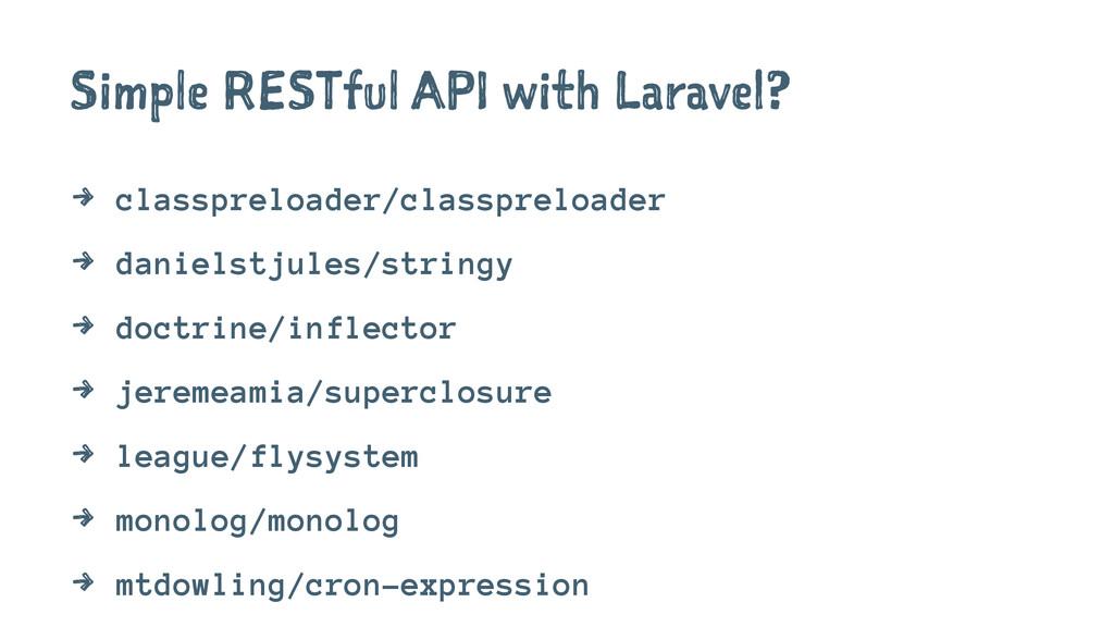 Simple RESTful API with Laravel? 4 classpreload...