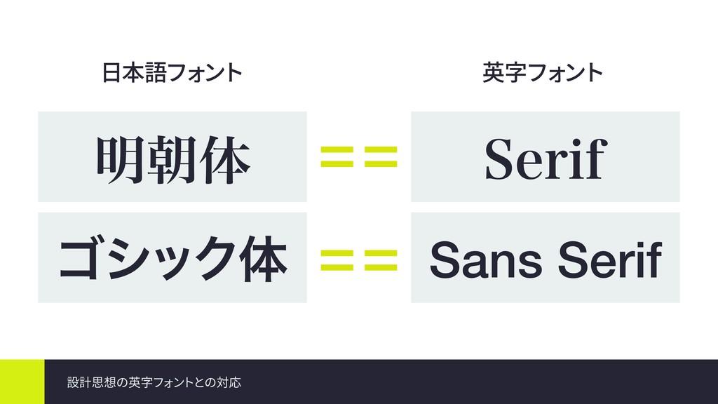 設計思想の英字フ ォン トとの対応 ΰγοΫମ ໌ேମ Sans Serif 4FSJG 英字...
