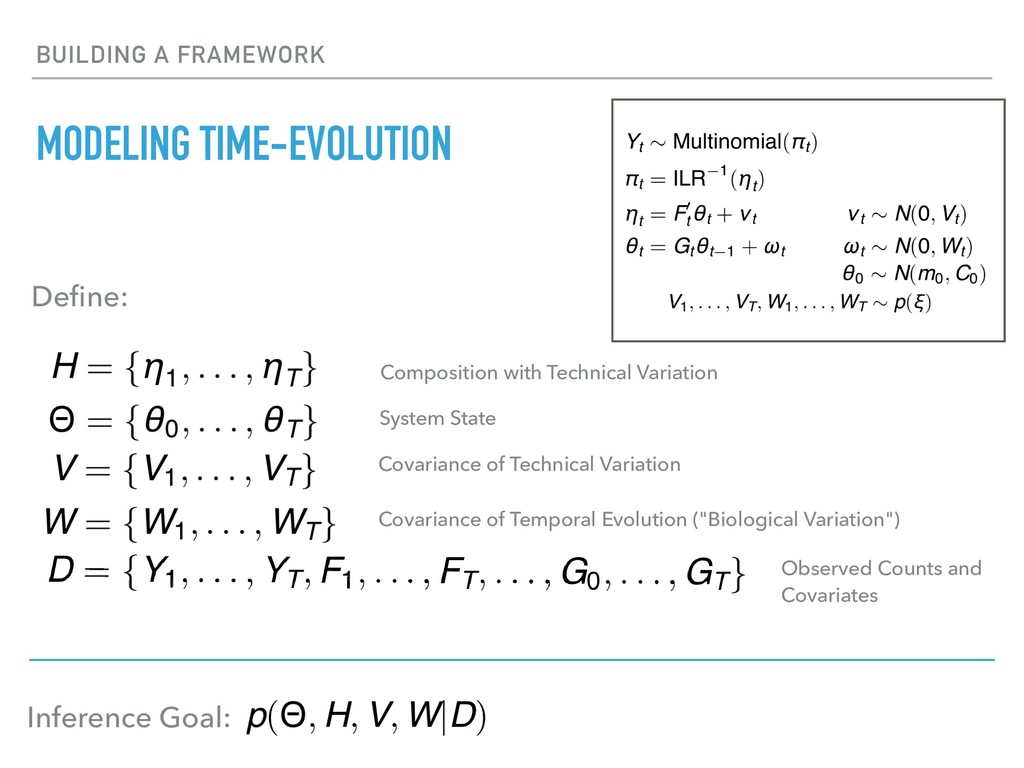 BUILDING A FRAMEWORK MODELING TIME-EVOLUTION De...