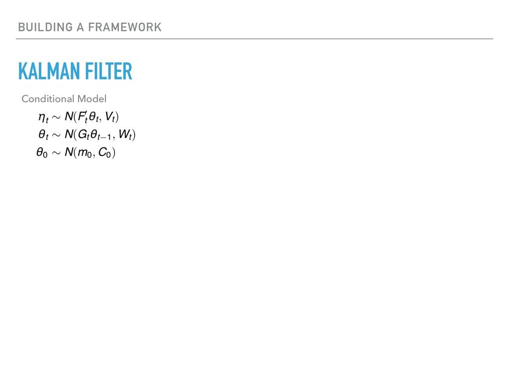 BUILDING A FRAMEWORK KALMAN FILTER Conditional ...