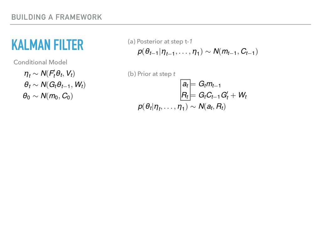 BUILDING A FRAMEWORK KALMAN FILTER (a) Posterio...