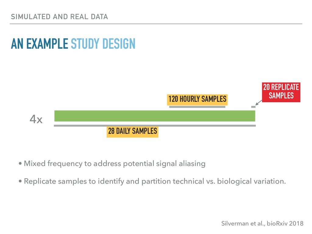 SIMULATED AND REAL DATA AN EXAMPLE STUDY DESIGN...