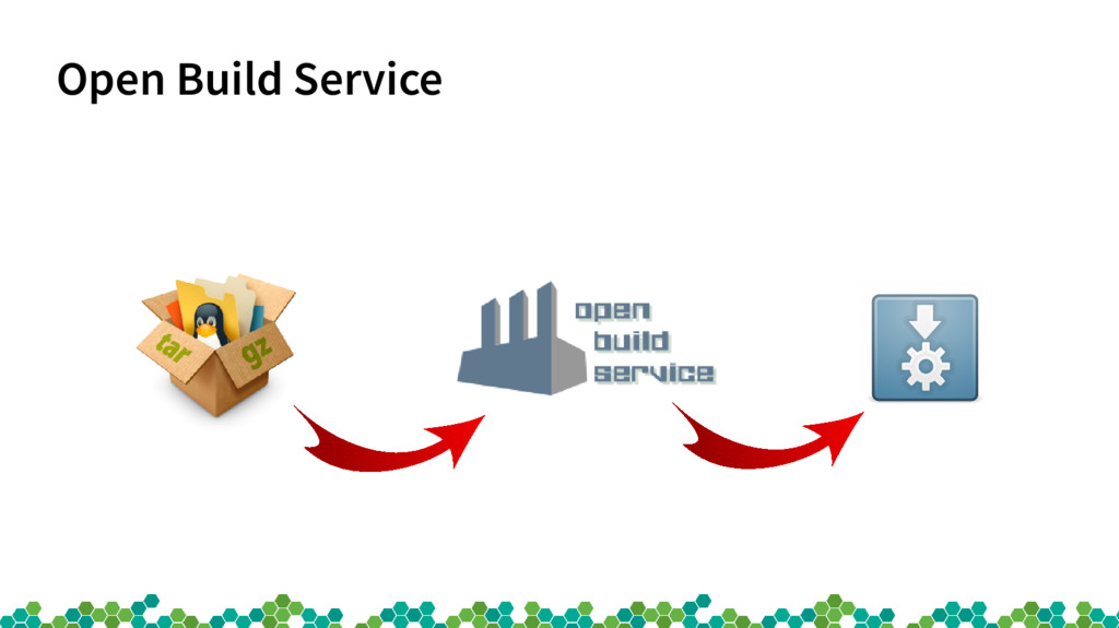 Open Build Service