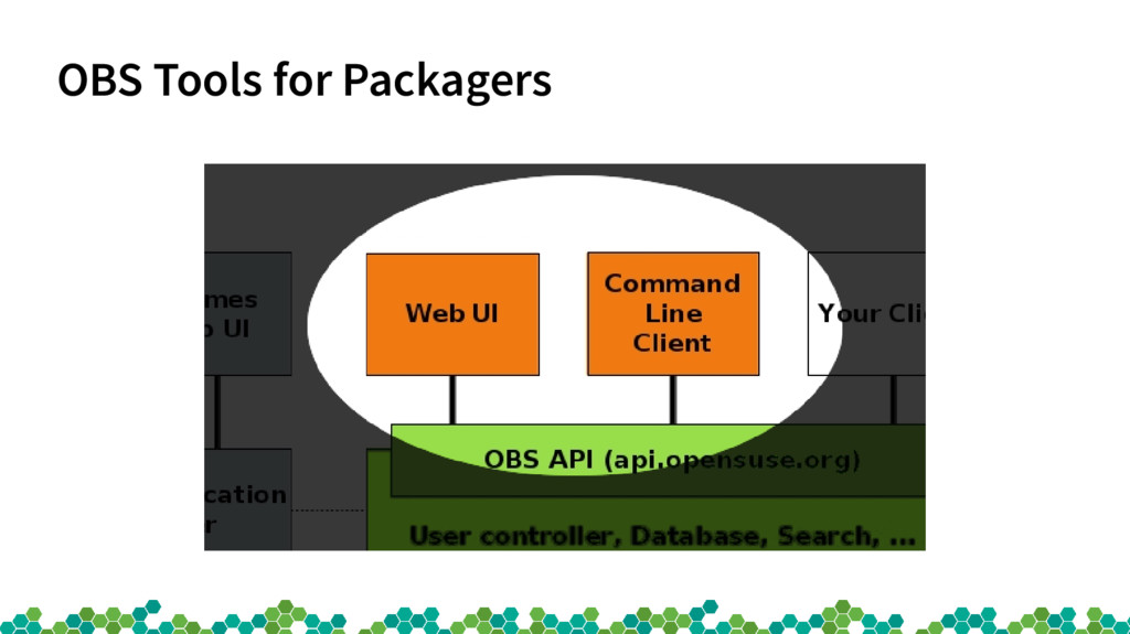 OBS Tools for Packagers