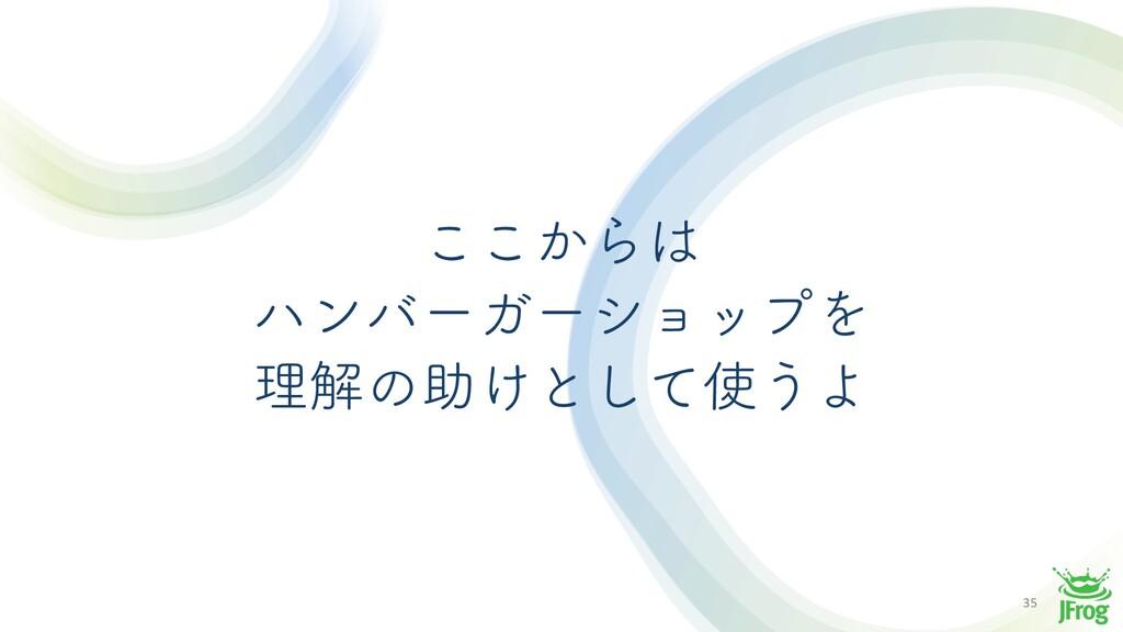 35 ͔͜͜Β ϋϯόʔΨʔγϣοϓΛ ཧղͷॿ͚ͱͯ͠͏Α