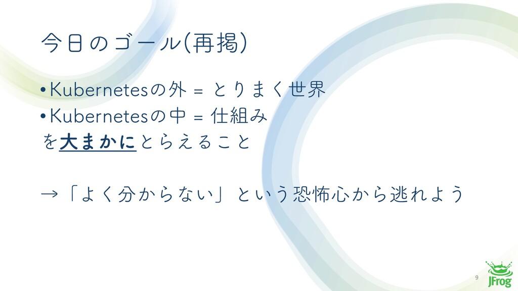 9 ࠓͷΰʔϧ ࠶ܝ  •,VCFSOFUFTͷ֎ ͱΓ·͘ੈք •,VCFSOFUFT...