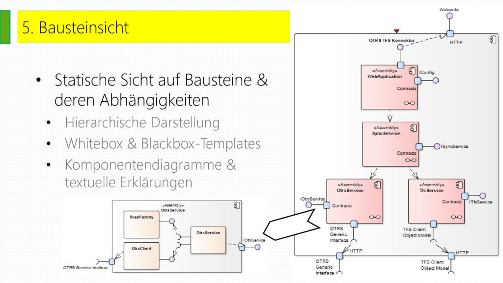5. Bausteinsicht • Statische Sicht auf Baustein...