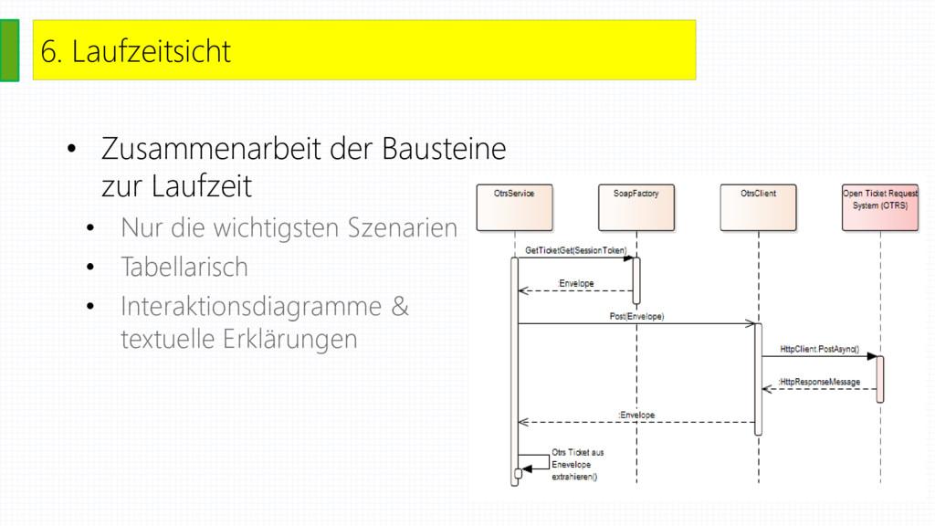 6. Laufzeitsicht • Zusammenarbeit der Bausteine...