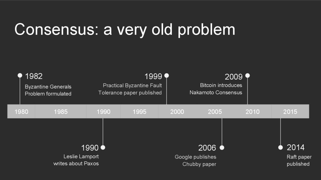 Consensus: a very old problem 1982 Byzantine Ge...