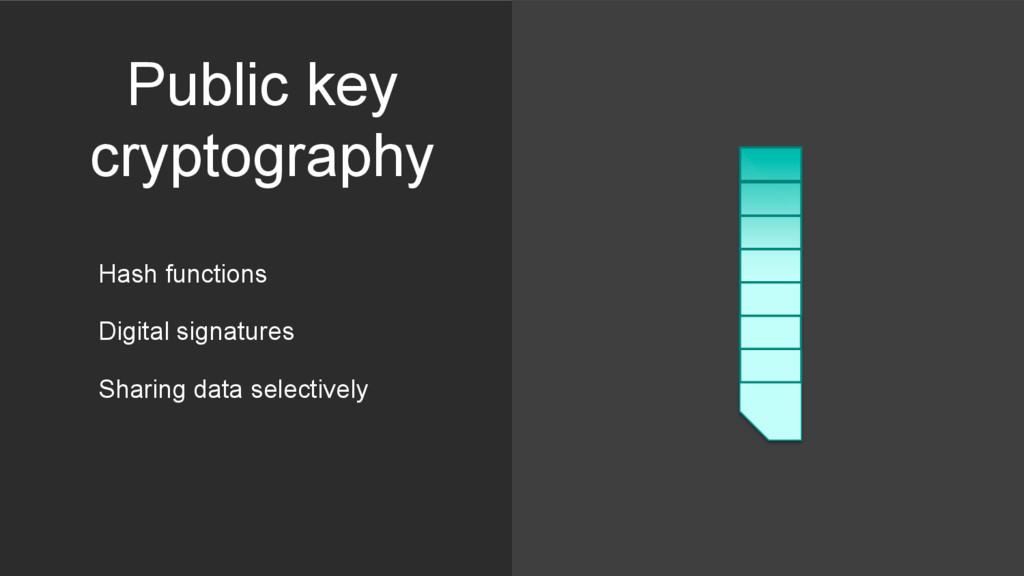Public key cryptography Hash functions Digital ...