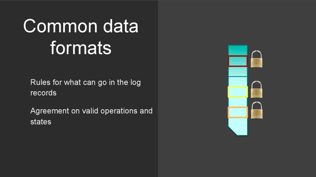 Common data formats Rules for what can go in th...