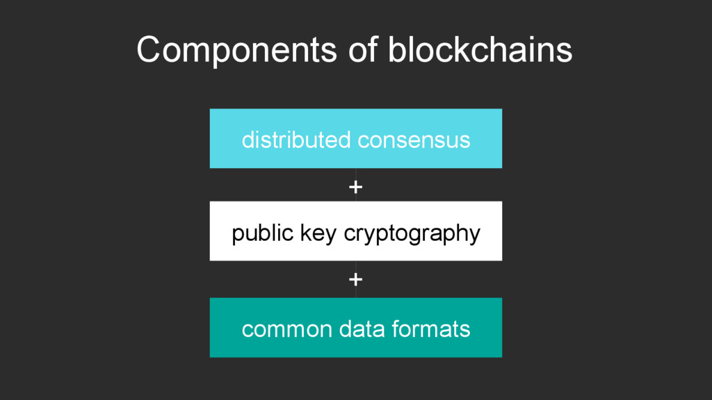 Components of blockchains distributed consensus...