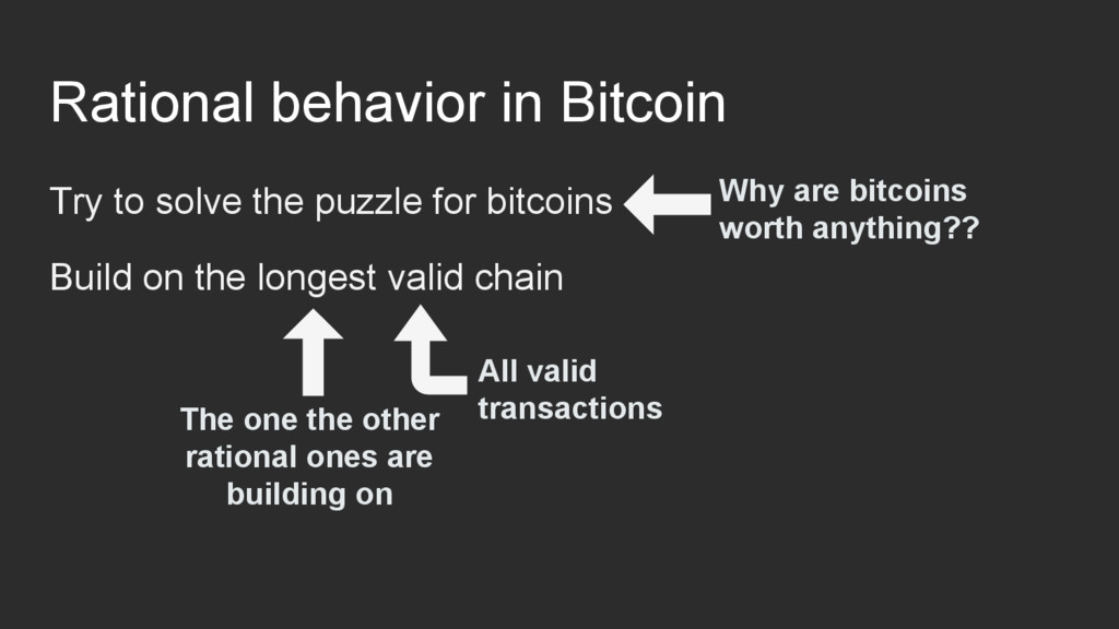 Rational behavior in Bitcoin Try to solve the p...