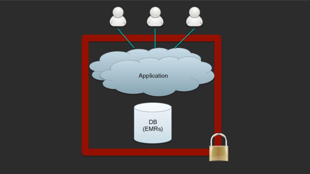 DB (EMRs) Application Application