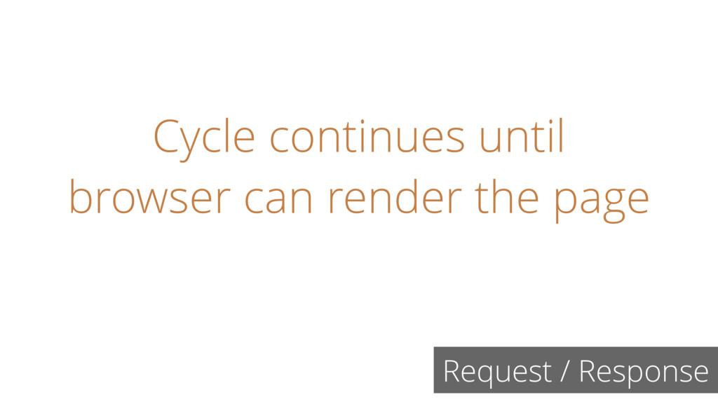 Request / Response Cycle continues until browse...