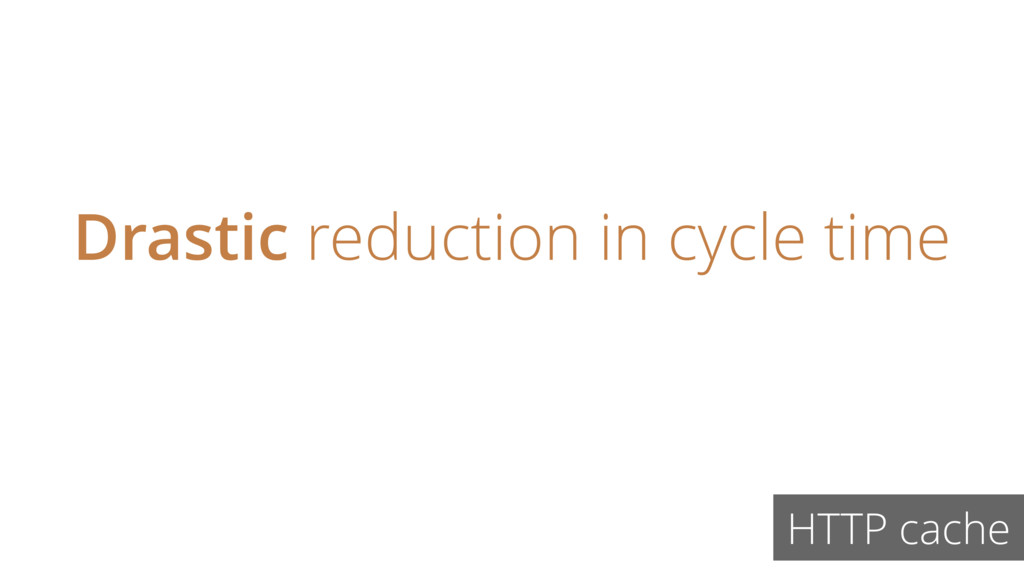 Drastic reduction in cycle time HTTP cache