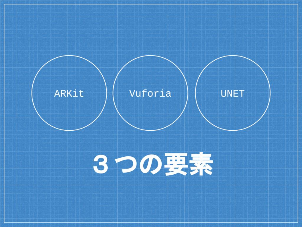 Vuforia ARKit UNET 3つの要素