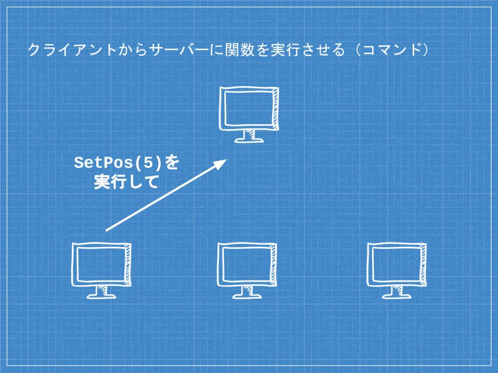 クライアントからサーバーに関数を実行させる(コマンド) SetPos(5)を 実行して