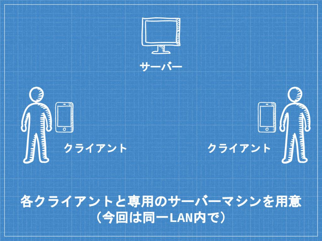 各クライアントと専用のサーバーマシンを用意 (今回は同一LAN内で) クライアント クライアン...
