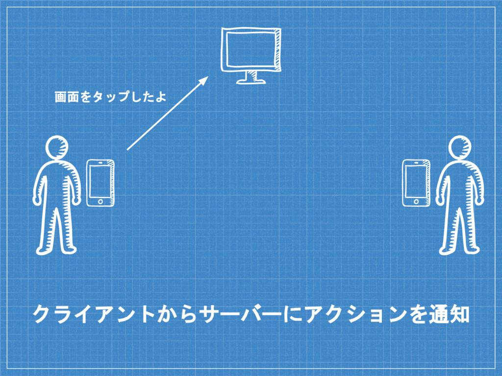 クライアントからサーバーにアクションを通知 画面をタップしたよ