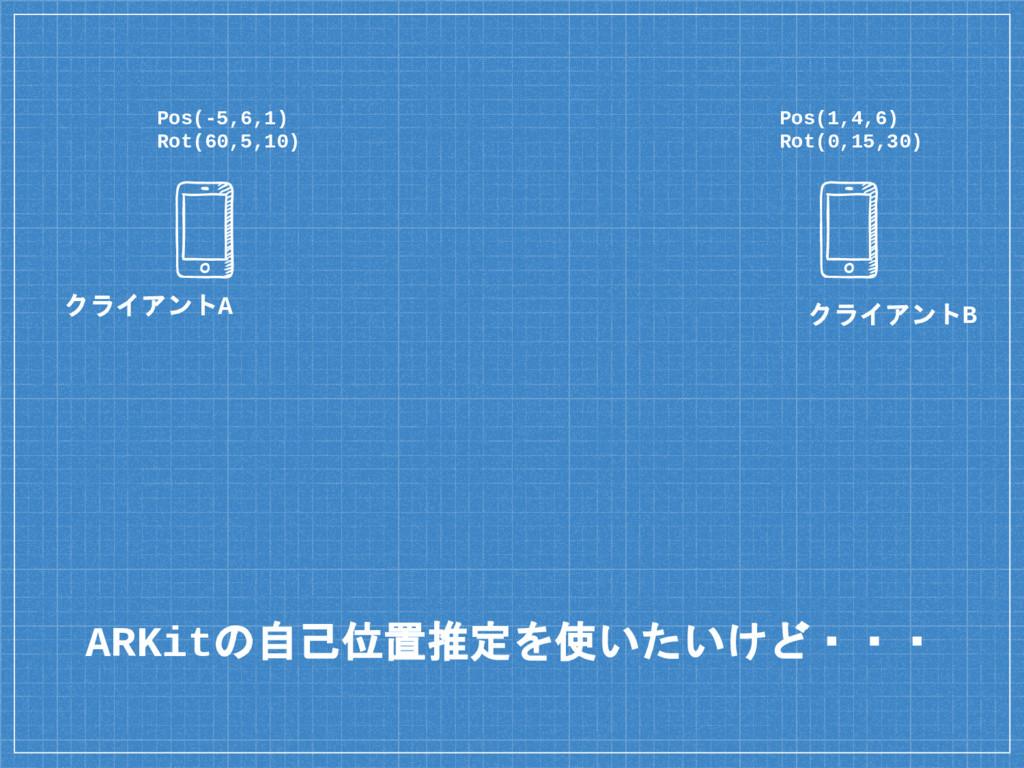 ARKitの自己位置推定を使いたいけど・・・ Pos(-5,6,1) Rot(60,5,10)...