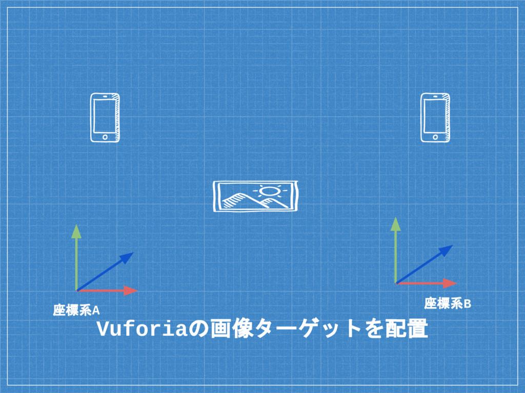 Vuforiaの画像ターゲットを配置 座標系A 座標系B