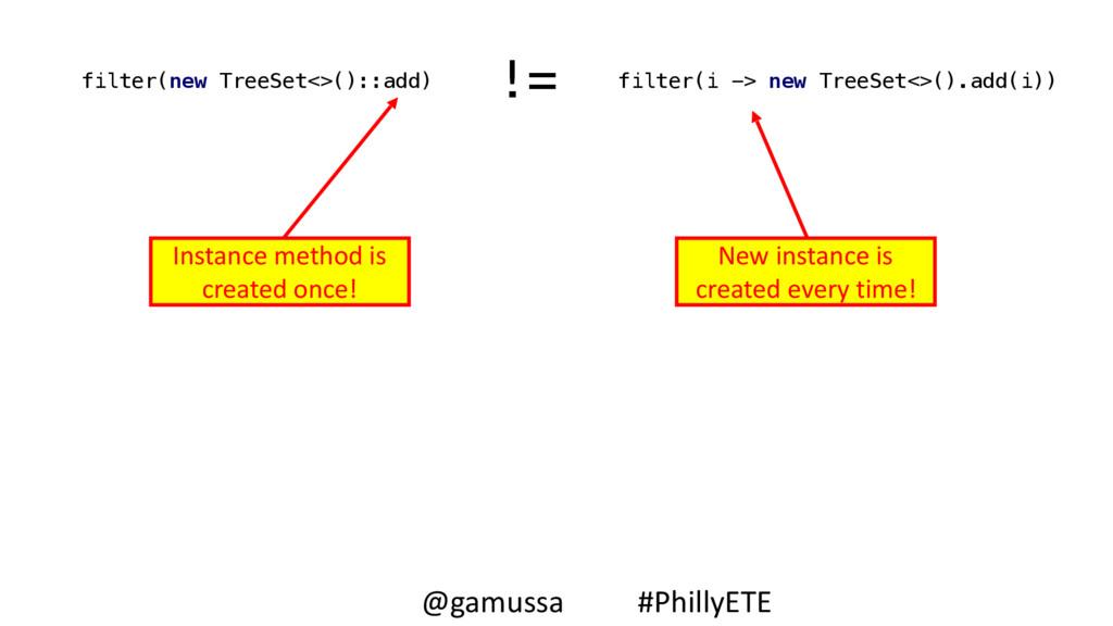 filter(new TreeSet<>()::add) filter(i -> new Tr...