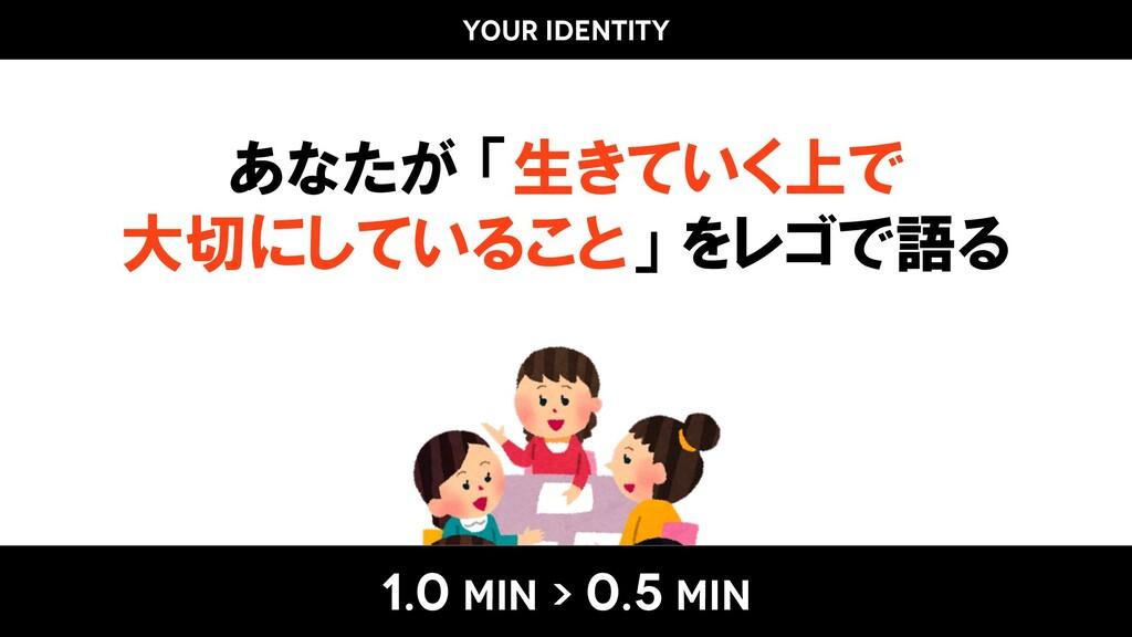 YOUR IDENTITY 1.0 min > 0.5 min あなたが 「生きていく上で 大...