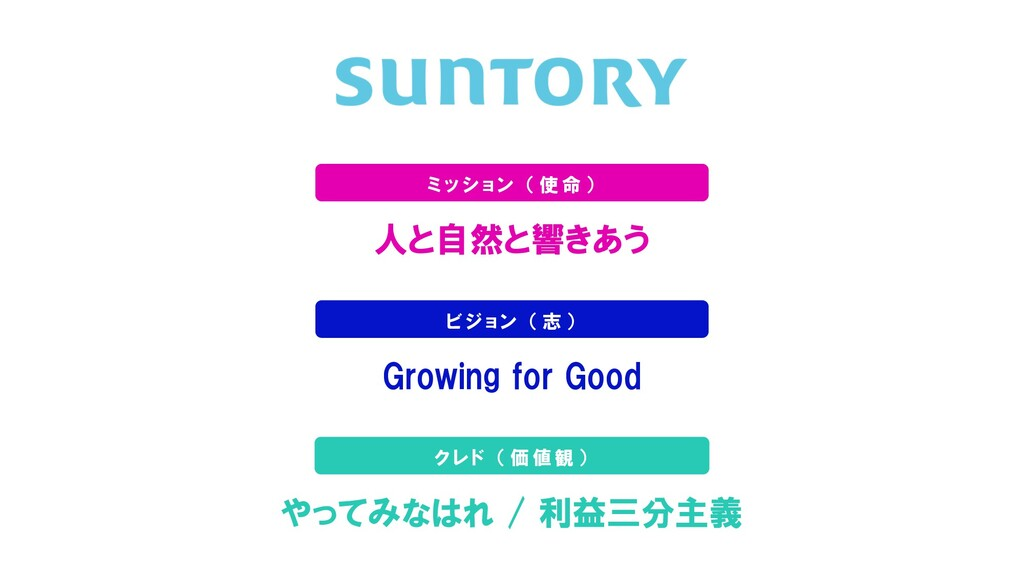 Growing for Good ビ ジ ョ ン ( 志 ) ミ ッ シ ョ ン ( 使 命 ...