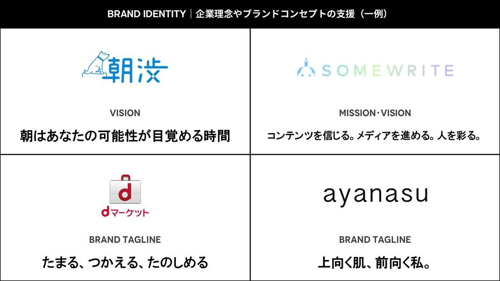 BRAND IDENTITY 企業理念やブランドコンセプトの⽀援(⼀例) BRAND TAGL...