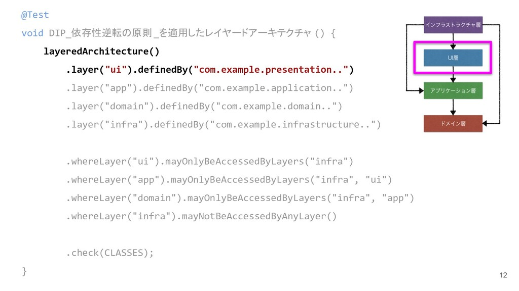 12 @Test void DIP_依存性逆転の原則_を適用したレイヤードアーキテクチャ ()...