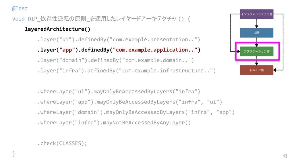 13 @Test void DIP_依存性逆転の原則_を適用したレイヤードアーキテクチャ ()...