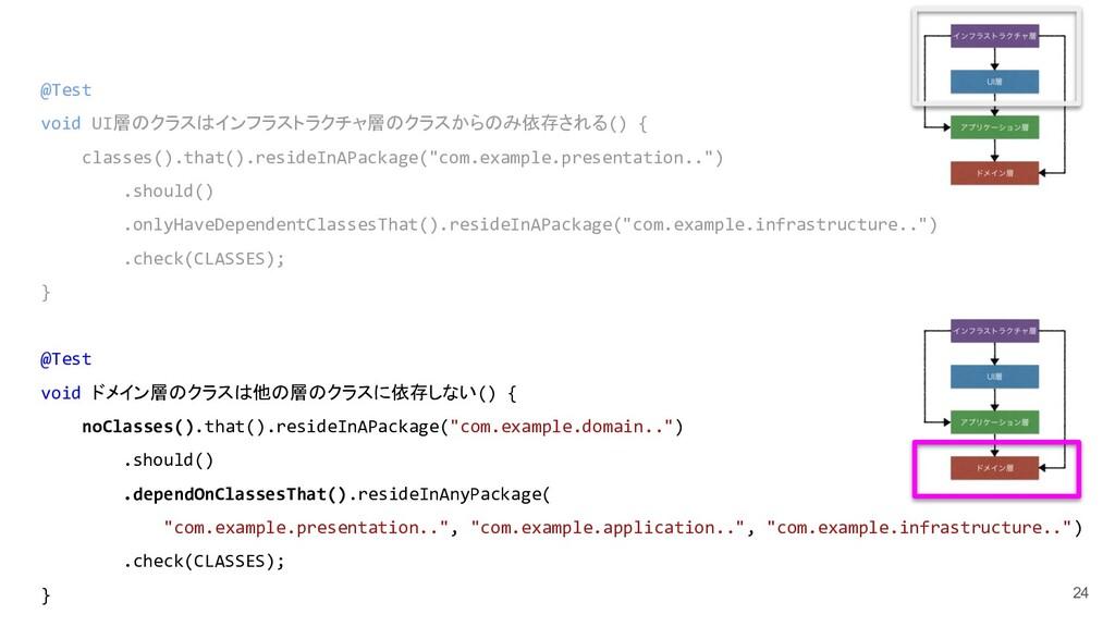 @Test void UI層のクラスはインフラストラクチャ層のクラスからのみ依存される() {...