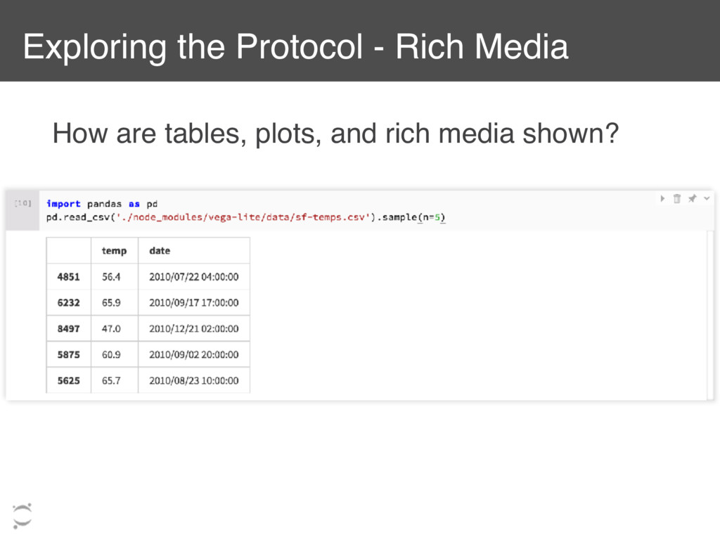 Exploring the Protocol - Rich Media How are tab...